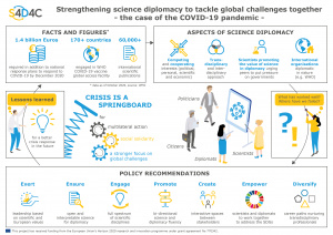 Infographic: Strengthening science diplomacy to tackle global challenges together - the case of the COVID-19 pandemic
