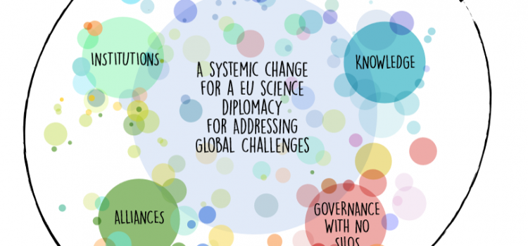 """New Version of the S4D4C Policy Report """"Calling For A Systemic Change: Towards a European Union Science Diplomacy for Addressing Global Challenges"""""""